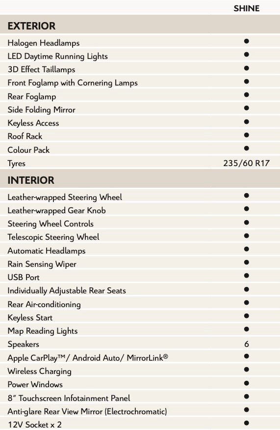 C5 Aircross Spec Sheet - 1.6 Euro 6.3 (Shine only) (dragged) 2 copy
