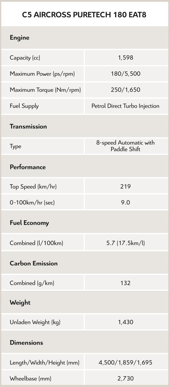 C5Aircross tech specs